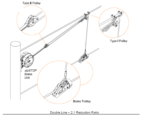 Wiring Diagram For Atv Winch